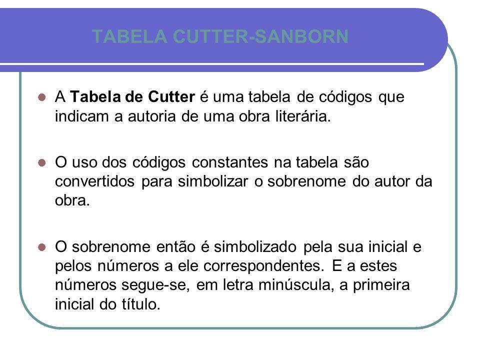 TABELA CUTTER-SANBORN A Tabela de Cutter é uma tabela de códigos que indicam a autoria de uma obra literária. O uso dos códigos constantes na tabela s