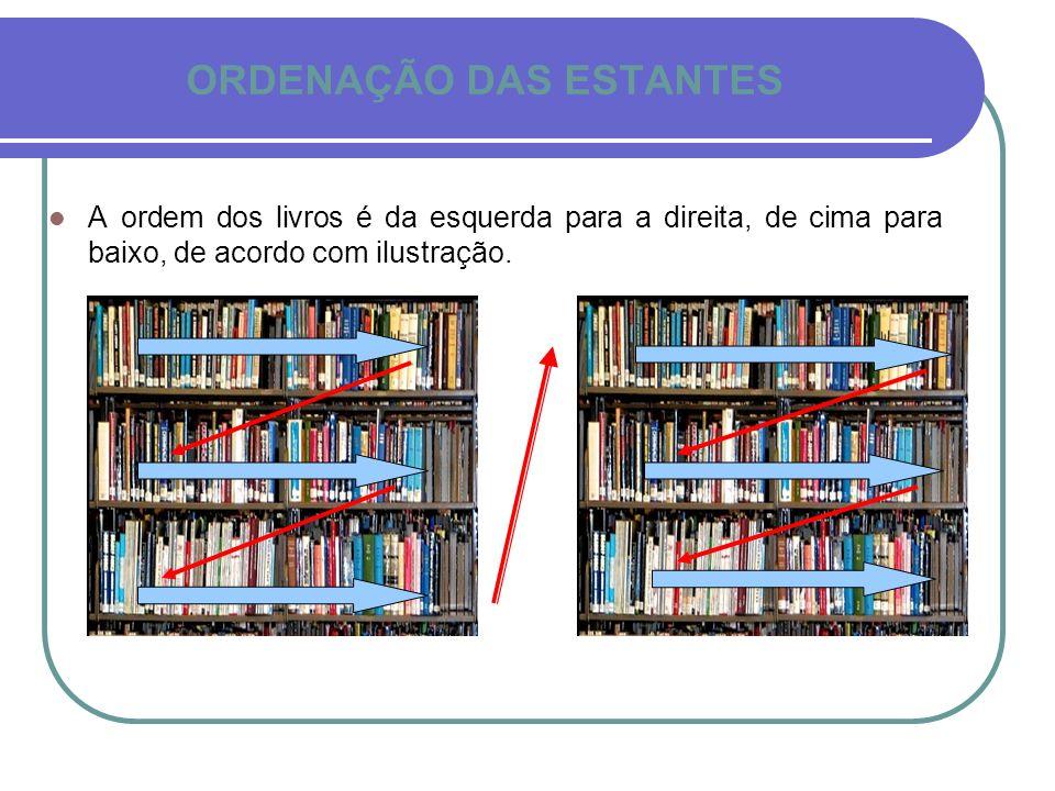ORDENAÇÃO DAS ESTANTES A ordem dos livros é da esquerda para a direita, de cima para baixo, de acordo com ilustração.