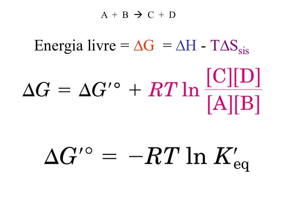 Energia livre = G = H - T S sis A + B C + D