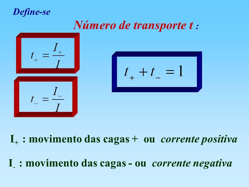 Define-se Número de transporte t : I + : movimento das cagas + ou corrente positiva I - : movimento das cagas - ou corrente negativa