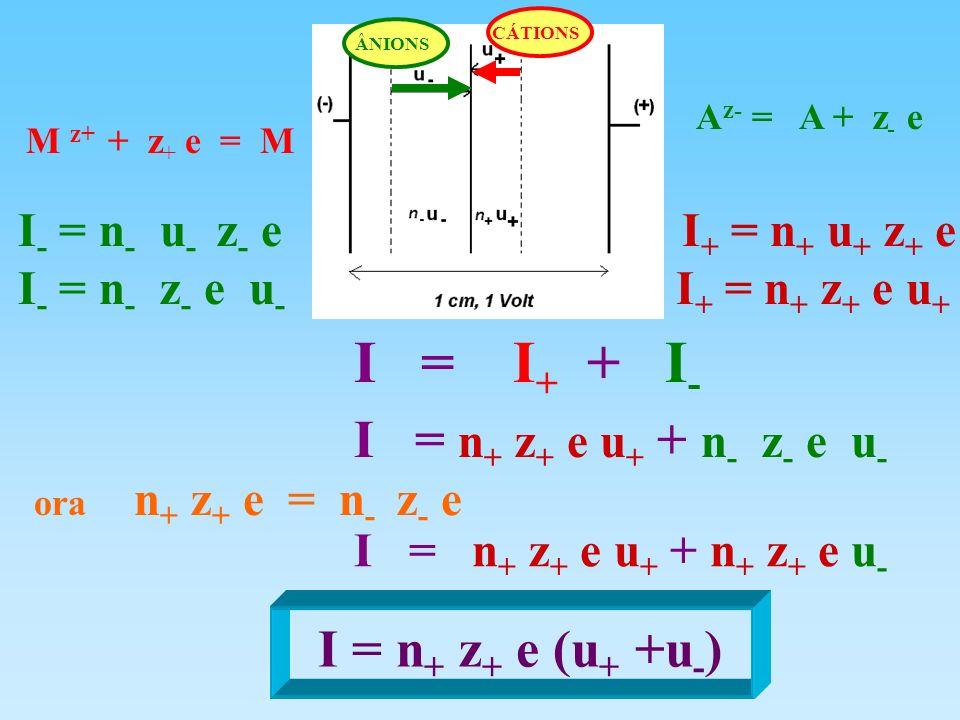 I = n + z + e u + + n - z - e u - I = I + + I - ora n + z + e = n - z - e I = n + z + e (u + +u - ) I = n + z + e u + + n + z + e u - I - = n - u - z