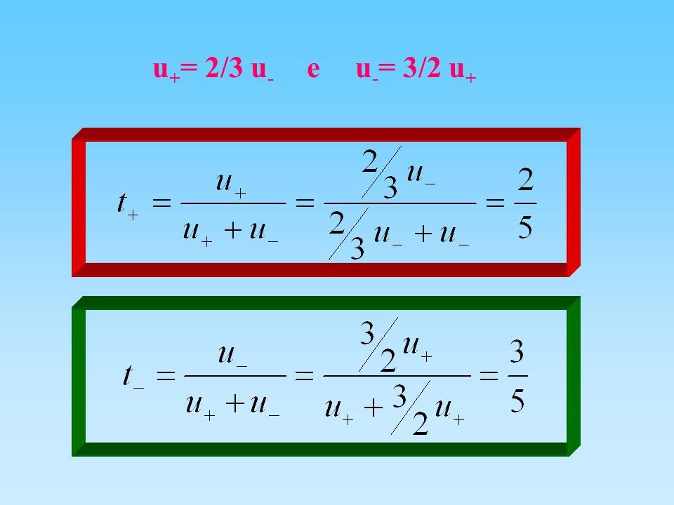 u + = 2/3 u - e u - = 3/2 u +