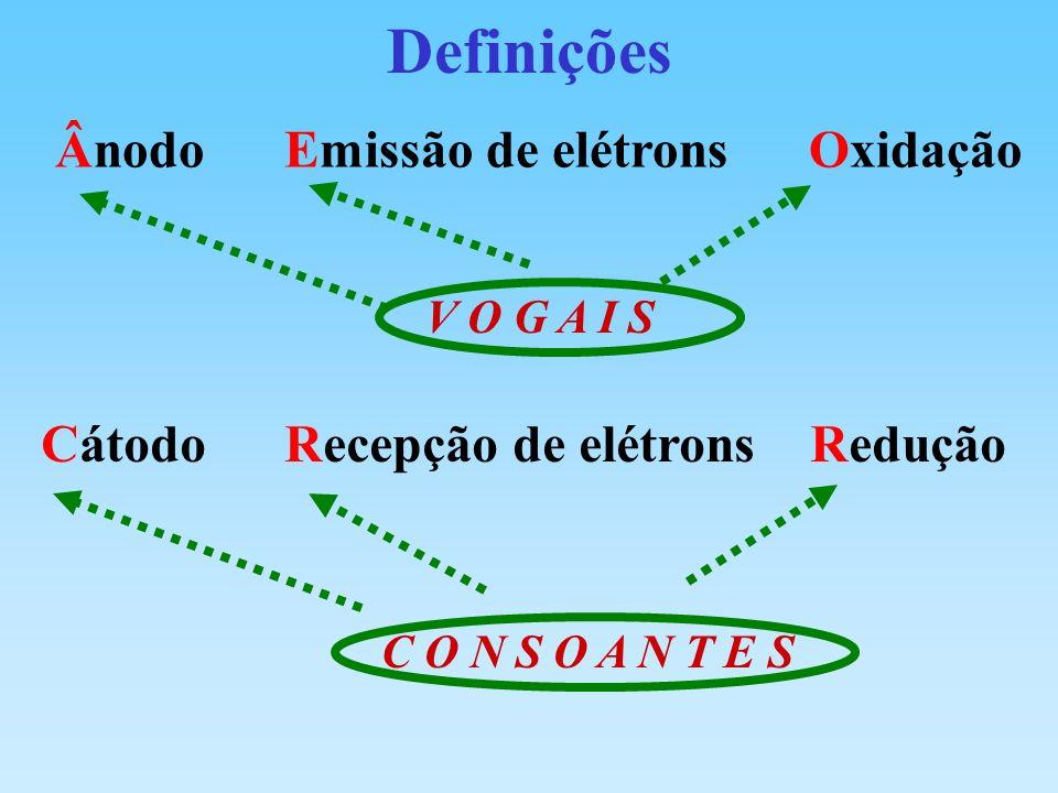 Definições Ânodo Emissão de elétrons Oxidação Cátodo Recepção de elétrons Redução V O G A I S C O N S O A N T E S