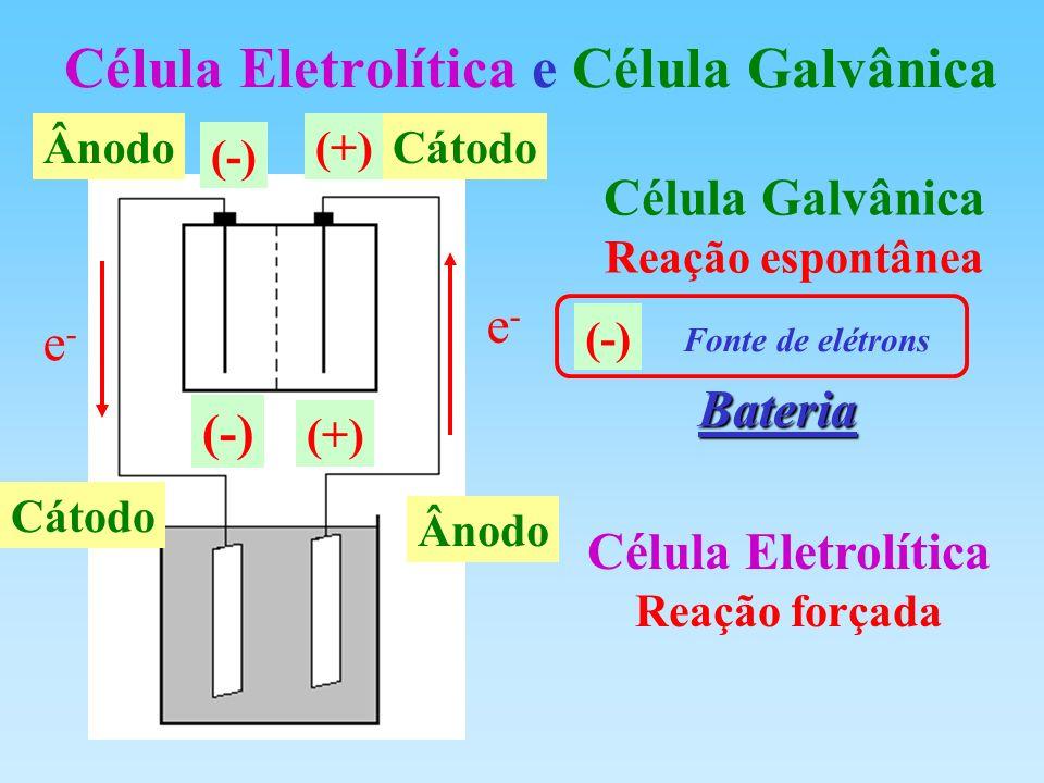 Célula Eletrolítica e Célula Galvânica Célula Galvânica Reação espontânea Célula Eletrolítica Reação forçada e-e- Ânodo Cátodo Ânodo e-e- (-) Fonte de