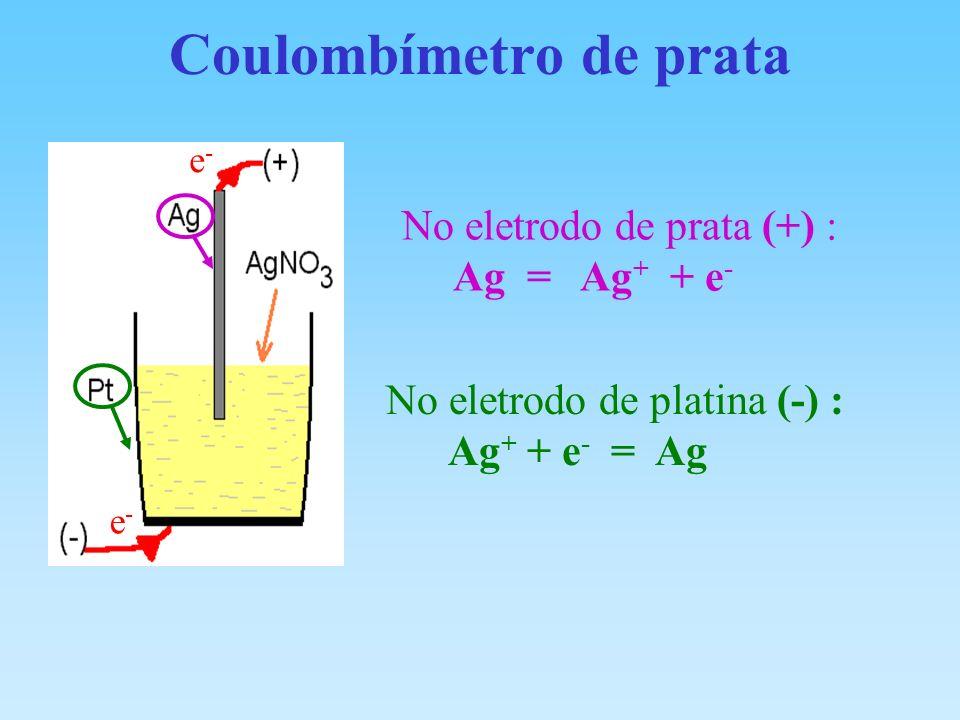 CÉLULAGALVÂNICA CÉLULAELETROLÍTICA e-e- No eletrodo de platina (-) : Ag + + e - = Ag Para 1 mol de elétron que circula 1 mol de Ag precipita no cadinho de platina A massa de prata que precipita no Cátodo permite calcular a quantidade de eletricidade que circulou durante a eletrólise e-e- e-e- e-e- e-e-