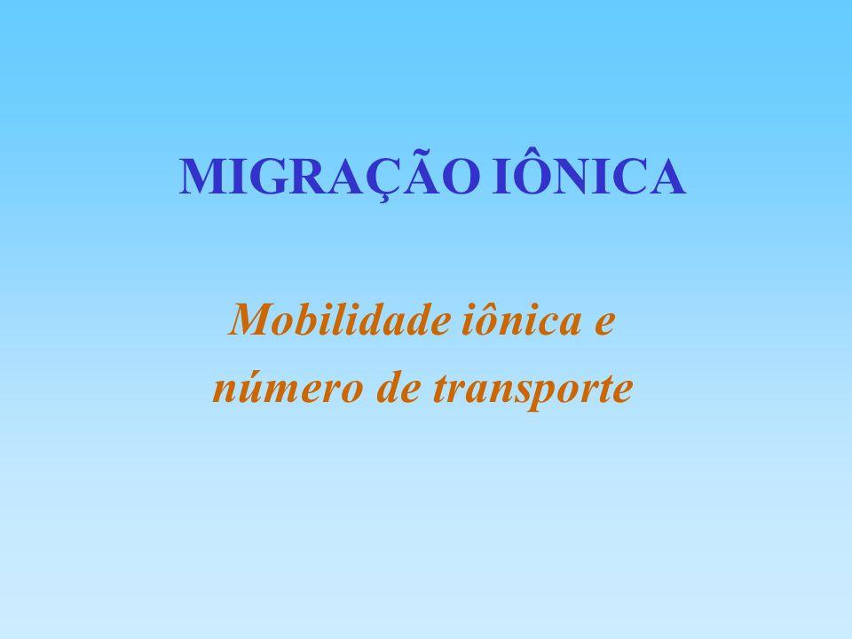 MIGRAÇÃO IÔNICA Mobilidade iônica e número de transporte