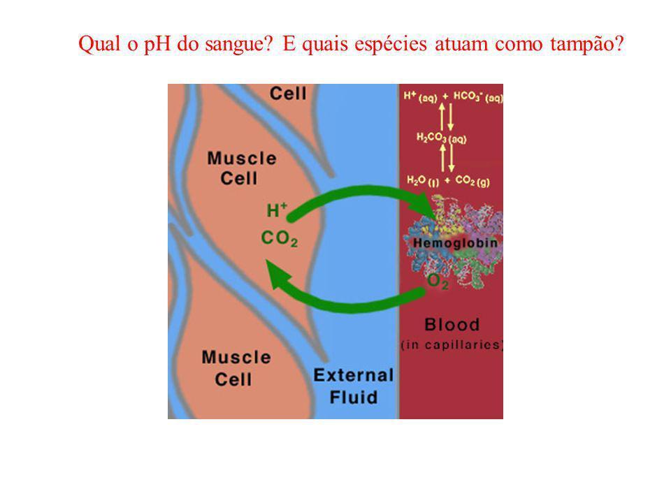 Qual o pH do sangue? E quais espécies atuam como tampão?