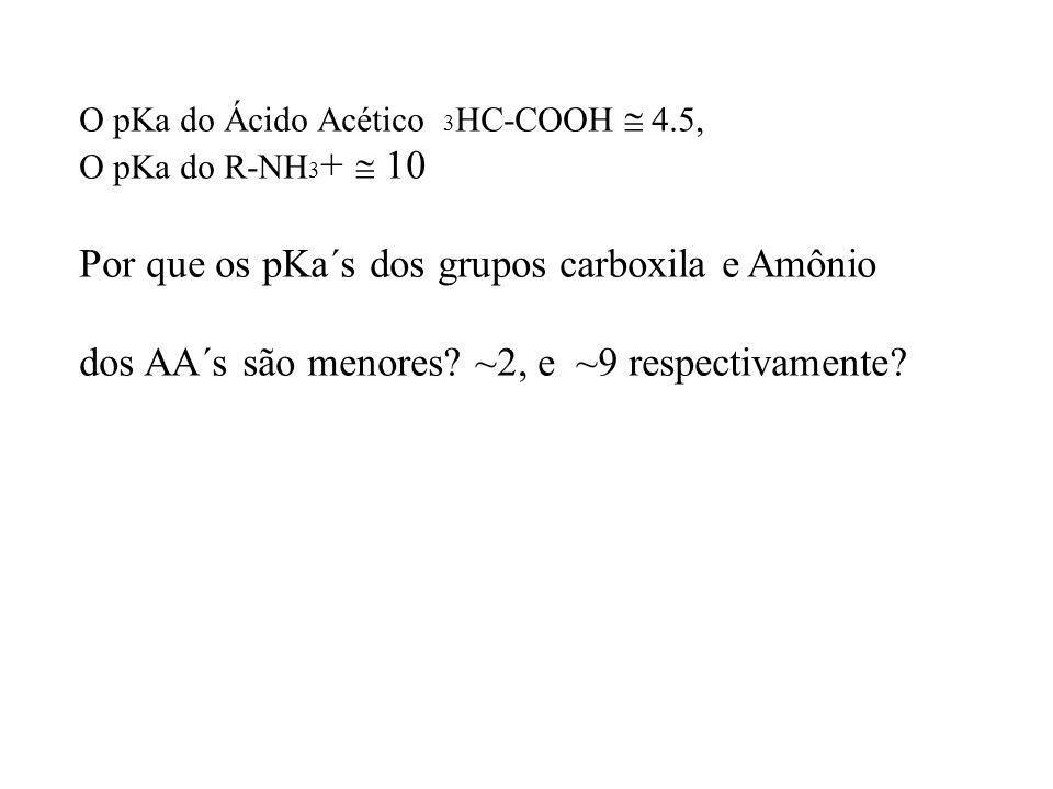 O pKa do Ácido Acético 3 HC-COOH 4.5, O pKa do R-NH 3 + 10 Por que os pKa´s dos grupos carboxila e Amônio dos AA´s são menores? ~2, e ~9 respectivamen