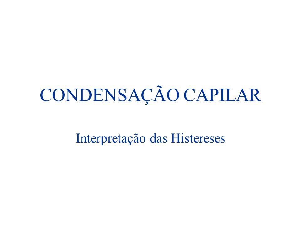 CONDENSAÇÃO CAPILAR Interpretação das Histereses