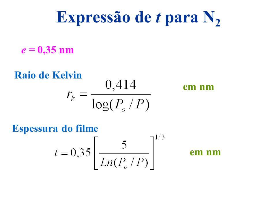 Expressão de t para N 2 e = 0,35 nm em nm Raio de Kelvin Espessura do filme