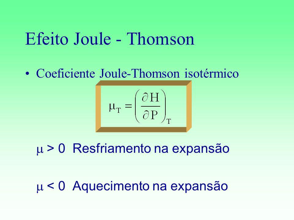 Efeito Joule - Thomson Coeficiente Joule-Thomson isotérmico > 0 Resfriamento na expansão < 0 Aquecimento na expansão