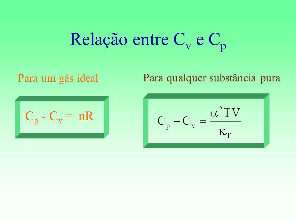 Relação entre C v e C p Para um gás ideal C p - C v = nR Para qualquer substância pura