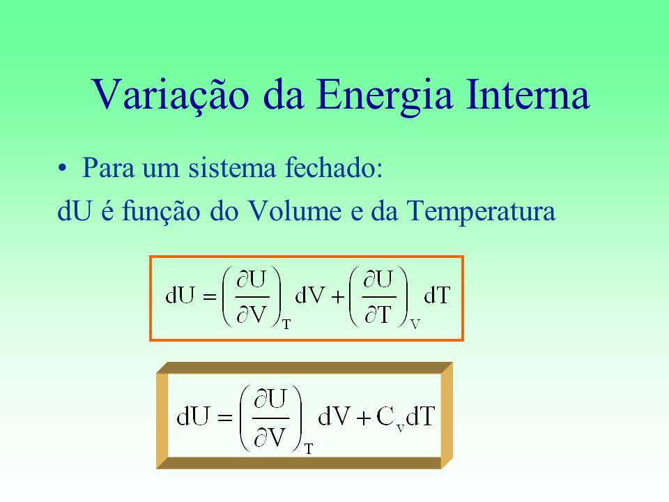 Variação da Energia Interna Para um sistema fechado: dU é função do Volume e da Temperatura