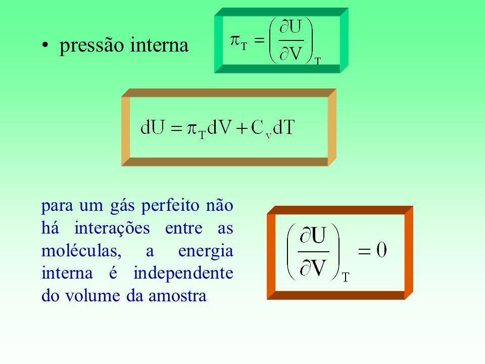 Energia interna e expansão isotérmica do gás perfeito Experiência de Joule: Experiência de Joule: Medida de ( U/ V) Expansão devido ao vácuo: w = 0 Não há troca de calor no sistema q = 0 Para um gás perfeito T (pressão interna) não depende do volume