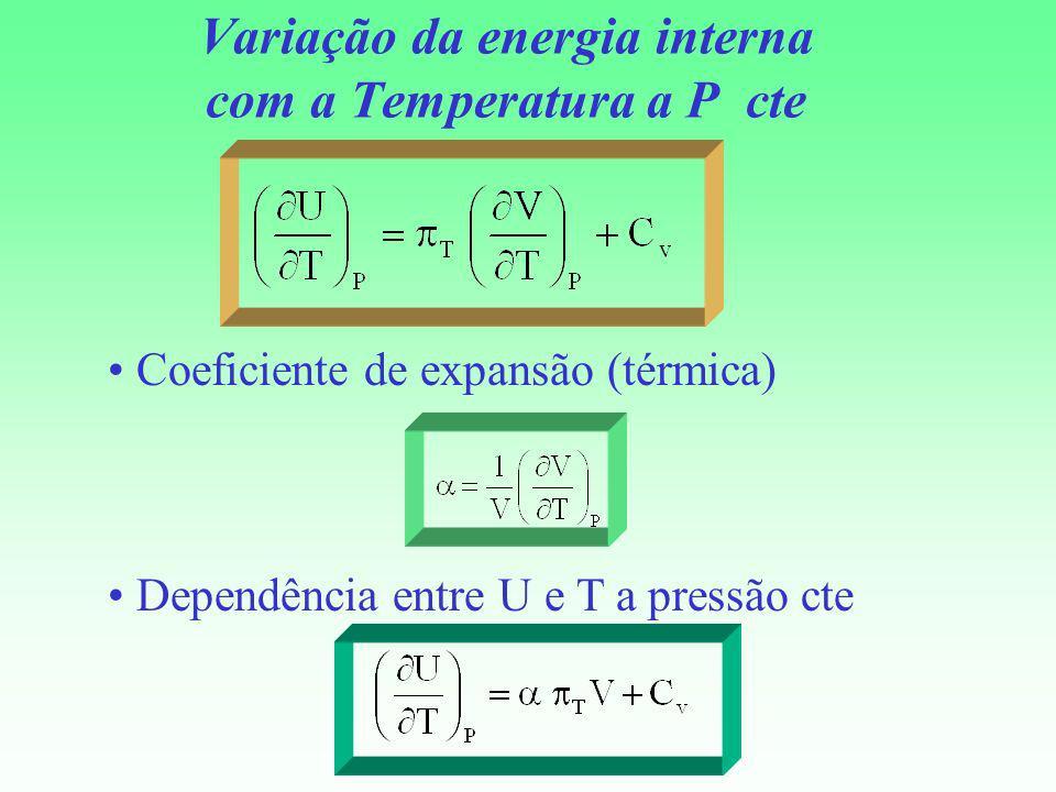 Dependência da entalpia com a Temperatura H = U + P V Variação de H a Volume cte Compressibilidade isotérmica Coeficiente Joule-Thomson T é >0 P V Obs.: Para um gás ideal T = 1/p