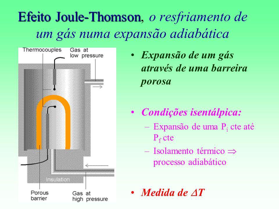 Obs.: Temperatura mais baixa do lado de P mais baixa T P Pressão a montante Pressão a jusante Válvula de estrangulamento PiPi P i, Vi, T i P f, V f, T f PfPf PfPf PfPf PiPi PiPi V i 0 0 V f EFEITO JOULE - THOMSON A pressão fica cte em cada lado da válvula
