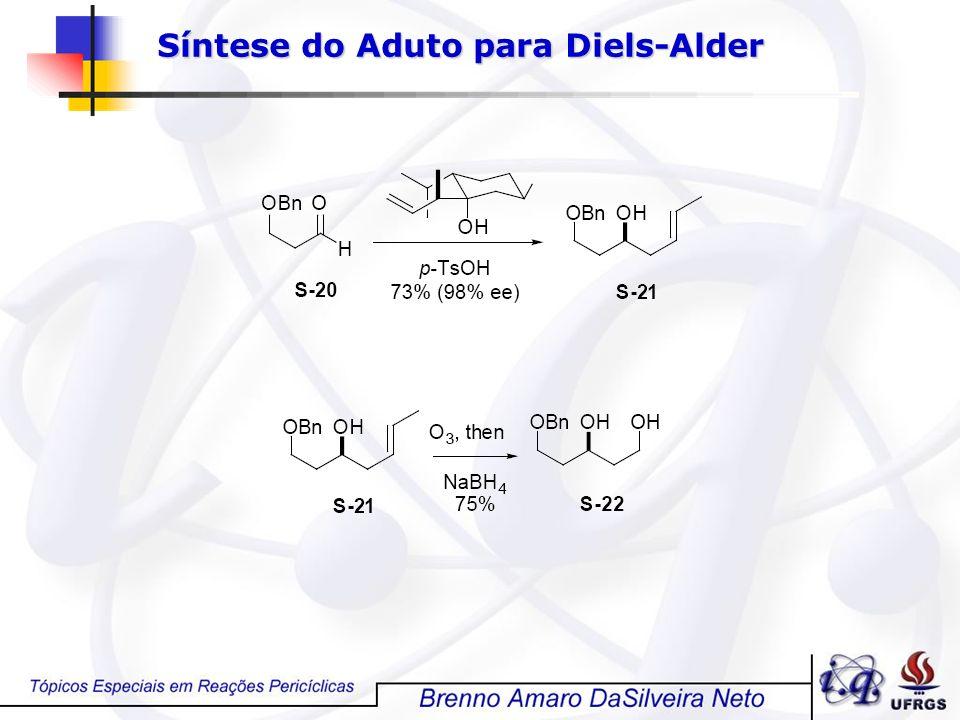 Conclusão (+)-Dihidrocompactina A reação de Diels-Alder como etapa chave e controle a longa distância foi eficiente.