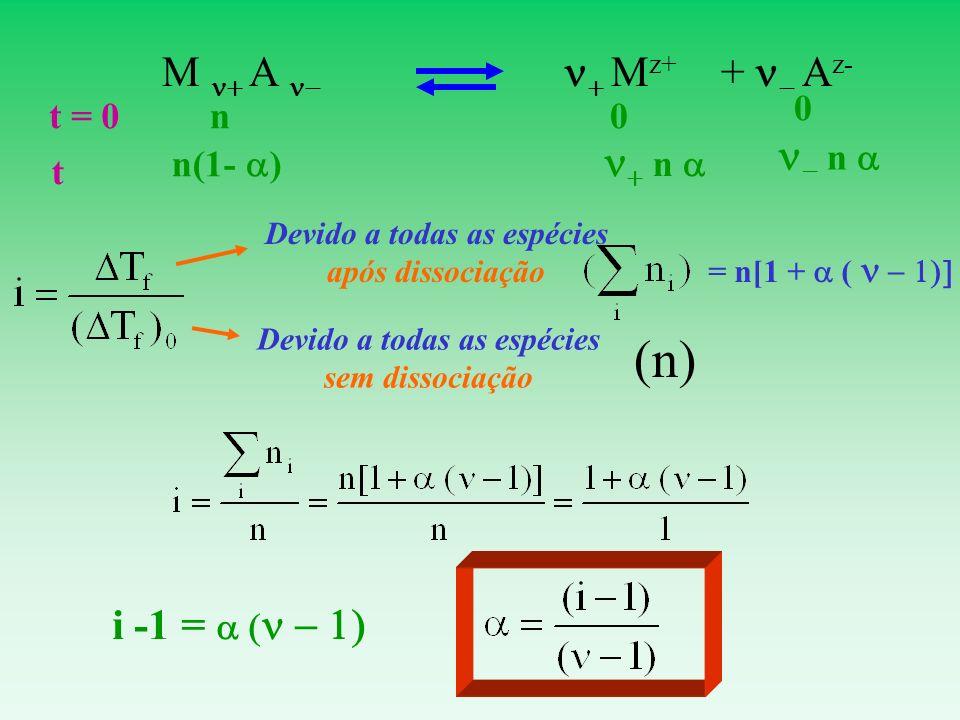 (n) M A M z+ + A z- n(1- ) n n n0 0 t = 0 t i -1 = Devido a todas as espécies após dissociação Devido a todas as espécies sem dissociação = n[1 + (