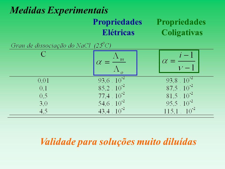 Validade para soluções muito diluídas Medidas Experimentais Propriedades Coligativas Propriedades Elétricas
