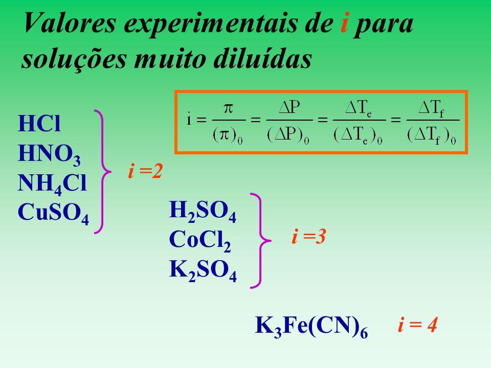 Valores experimentais de i para soluções muito diluídas i =2 i =3 K 3 Fe(CN) 6 i = 4 HCl HNO 3 NH 4 Cl CuSO 4 H 2 SO 4 CoCl 2 K 2 SO 4