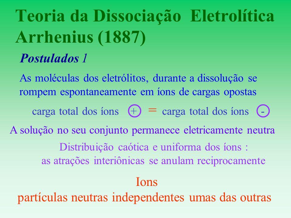 Teoria da Dissociação Eletrolítica Arrhenius (1887) Postulados 1 As moléculas dos eletrólitos, durante a dissolução se rompem espontaneamente em íons