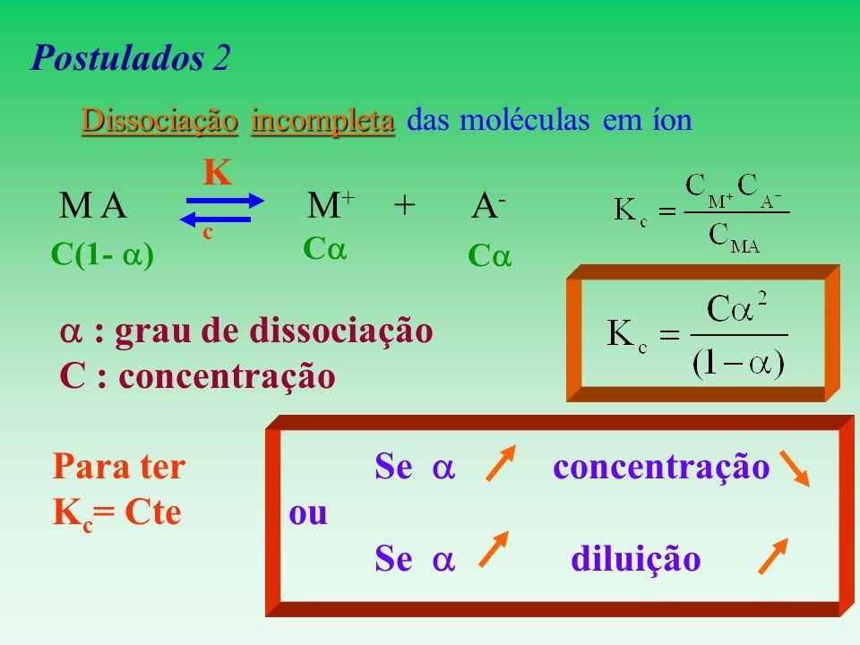Postulados 2 Dissociaçãoincompleta Dissociação incompleta das moléculas em íon M A M + + A - KcKc : grau de dissociação C : concentração Para ter K c