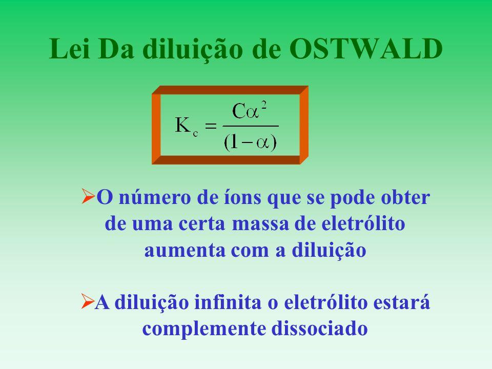 Lei Da diluição de OSTWALD O número de íons que se pode obter de uma certa massa de eletrólito aumenta com a diluição A diluição infinita o eletrólito