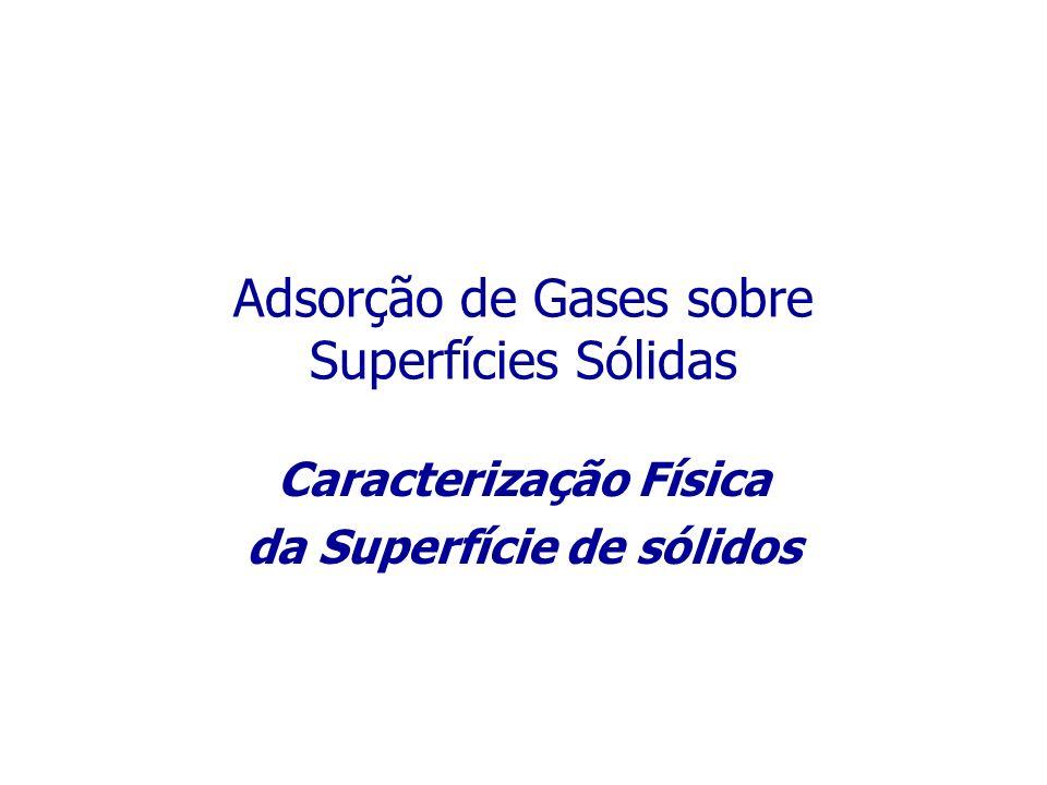 Adsorção de Gases sobre Superfícies Sólidas Caracterização Física da Superfície de sólidos
