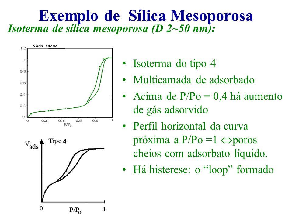Exemplo de Sílica Mesoporosa Isoterma do tipo 4 Multicamada de adsorbado Acima de P/Po = 0,4 há aumento de gás adsorvido Perfil horizontal da curva pr