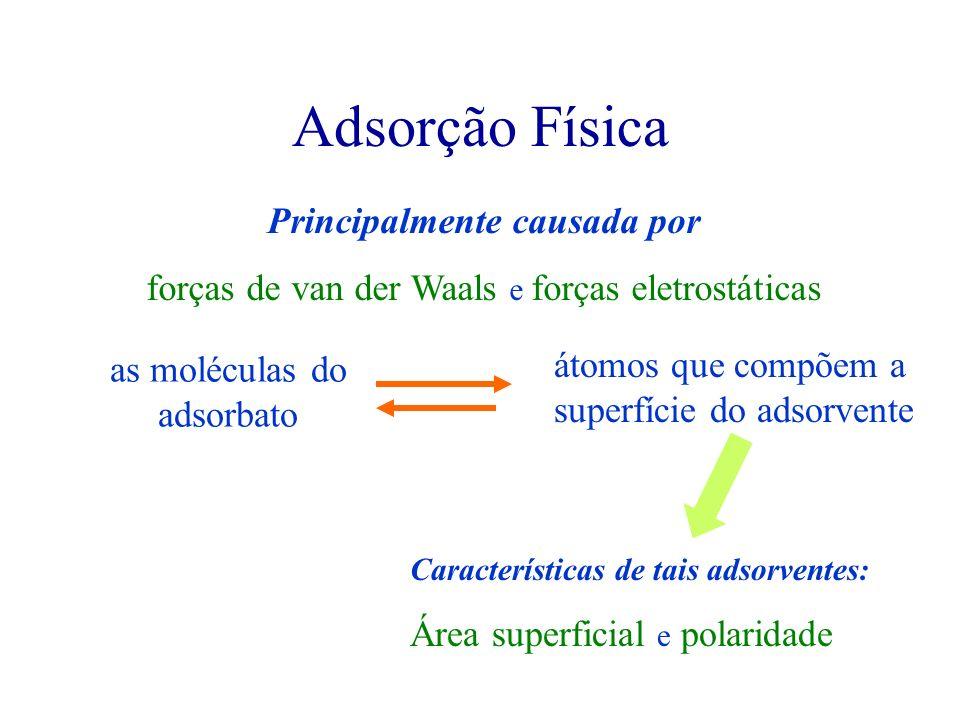 Adsorção Física Principalmente causada por forças de van der Waals e forças eletrostáticas as moléculas do adsorbato átomos que compõem a superfície d