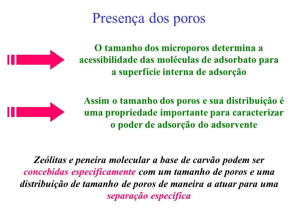 Exemplo de Sílica Mesoporosa Isoterma do tipo 4 Multicamada de adsorbado Acima de P/Po = 0,4 há aumento de gás adsorvido Perfil horizontal da curva próxima a P/Po =1 poros cheios com adsorbato líquido.