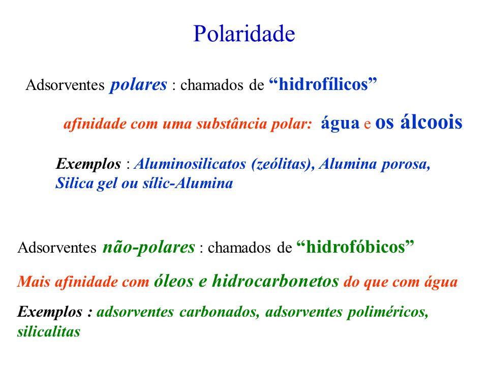 Polaridade Adsorventes não-polares : chamados de hidrofóbicos Mais afinidade com óleos e hidrocarbonetos do que com água Exemplos : adsorventes carbon