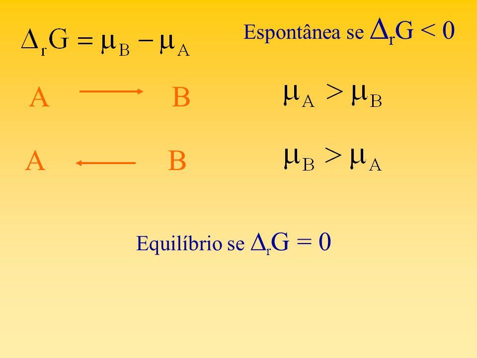 A B Espontânea se r G < 0 A B Equilíbrio se r G = 0