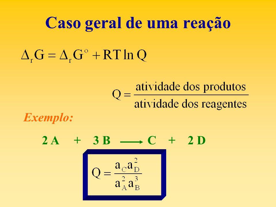 Caso geral de uma reação Exemplo: 2 A + 3 B C + 2 D