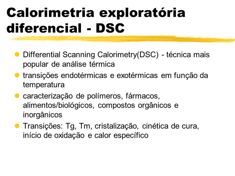 Calorimetria exploratória diferencial - DSC lDifferential Scanning Calorimetry(DSC) - técnica mais popular de análise térmica ltransições endotérmicas