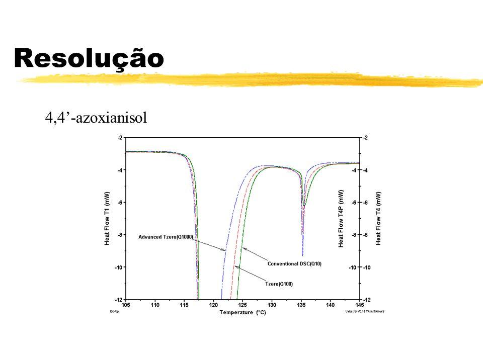 Resolução 4,4-azoxianisol