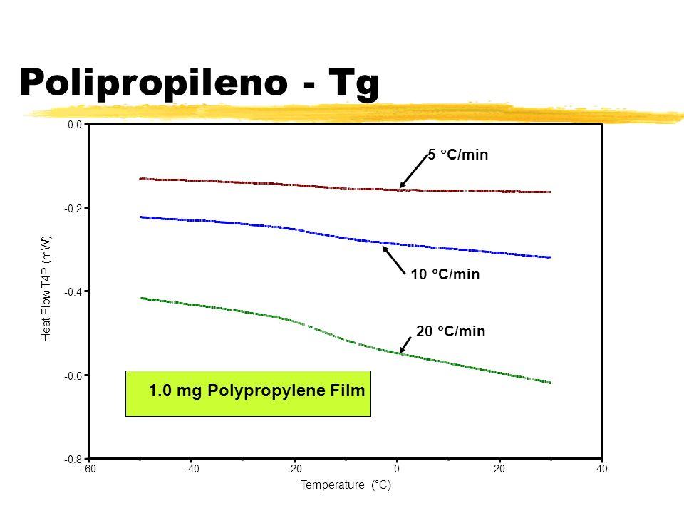 -0.8 -0.6 -0.4 -0.2 0.0 Heat Flow T4P (mW) -60-40-2002040 Temperature (°C) 20 C/min 10 C/min 5 C/min 1.0 mg Polyproplylene Film 1.0 mg Polypropylene F