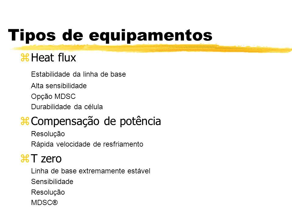 Tipos de equipamentos zHeat flux Estabilidade da linha de base Alta sensibilidade Opção MDSC Durabilidade da célula zCompensação de potência Resolução