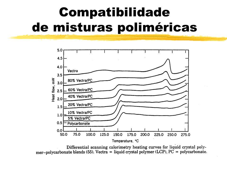 Compatibilidade de misturas poliméricas