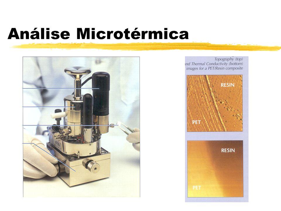 Análise Microtérmica