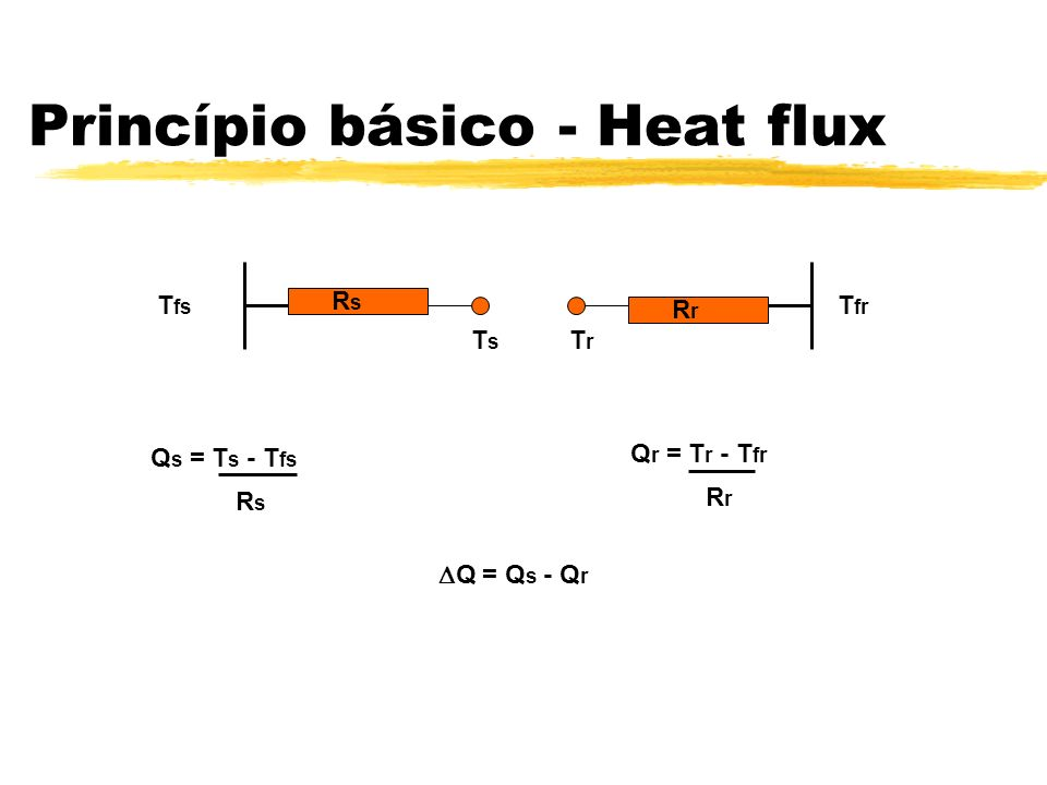 Princípio básico - Heat flux T fs T fr TsTs TrTr RsRs RrRr Q s = T s - T fs RsRs Q r = T r - T fr RrRr Q = Q s - Q r