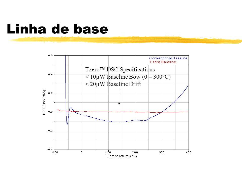 Linha de base Tzero DSC Specifications < 10µW Baseline Bow (0 – 300°C) < 20µW Baseline Drift