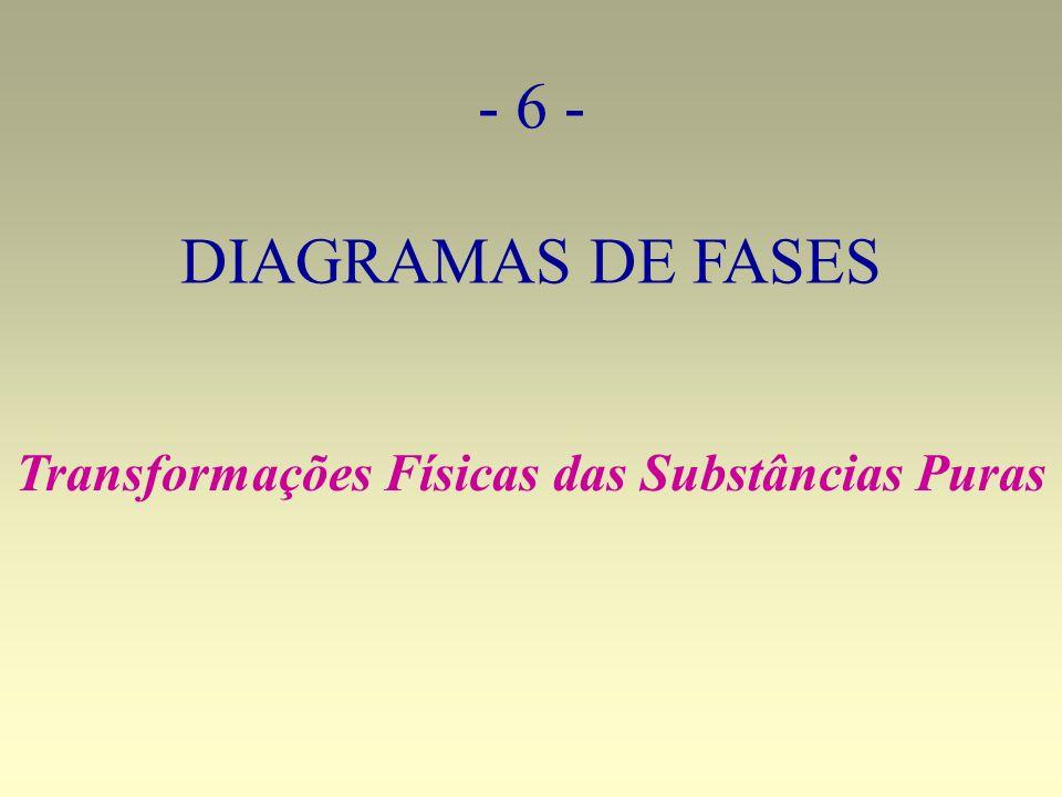 - 6 - DIAGRAMAS DE FASES Transformações Físicas das Substâncias Puras