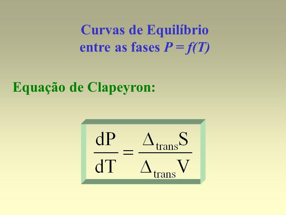 Curvas de Equilíbrio entre as fases P = f(T) Equação de Clapeyron: