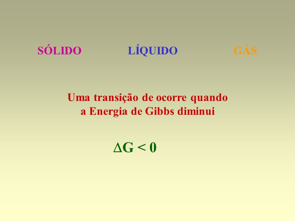Exemplos: H 2 O na pressão atmosférica para T < 0 a energia de Gibbs diminui H 2 O líquida ------------> Gelo nestas condições Gelo é a forma ESTÁVEL da H 2 O