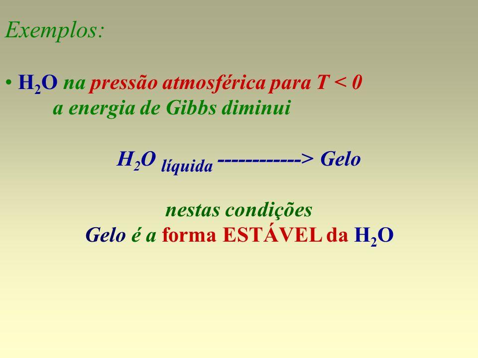 Exemplos: H 2 O na pressão atmosférica para T < 0 a energia de Gibbs diminui H 2 O líquida ------------> Gelo nestas condições Gelo é a forma ESTÁVEL