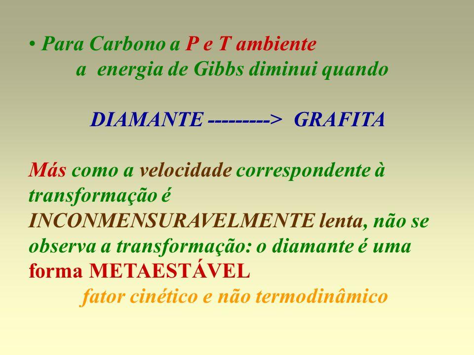 Para Carbono a P e T ambiente a energia de Gibbs diminui quando DIAMANTE ---------> GRAFITA Más como a velocidade correspondente à transformação é INC