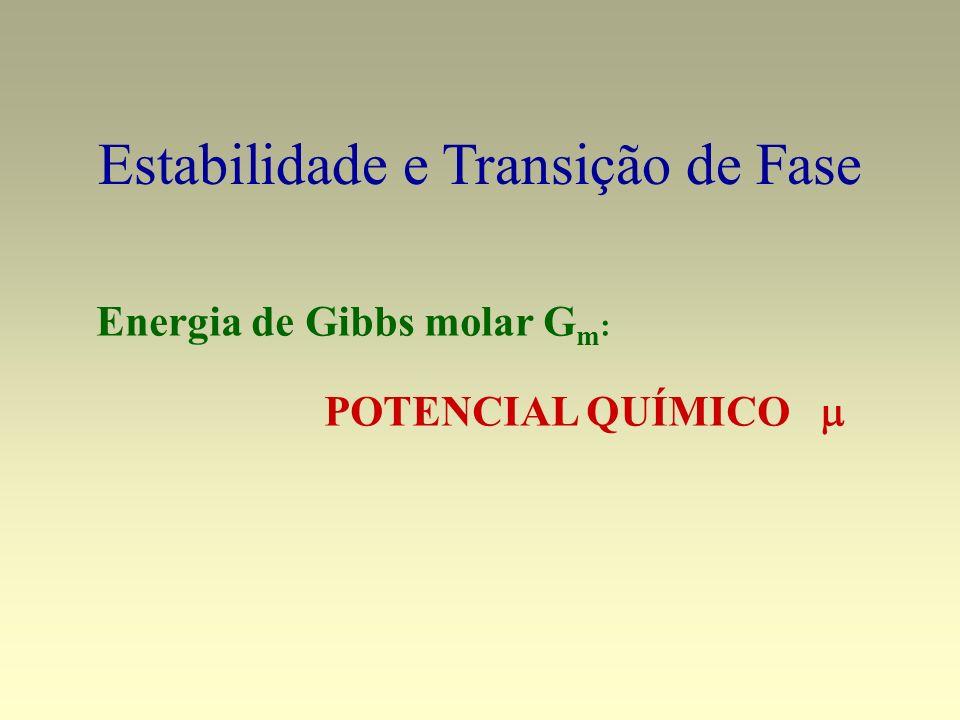 Estabilidade e Transição de Fase Energia de Gibbs molar G m : POTENCIAL QUÍMICO