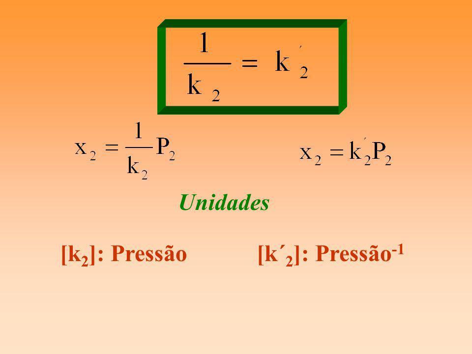 Unidades [k 2 ]: Pressão[k´ 2 ]: Pressão -1