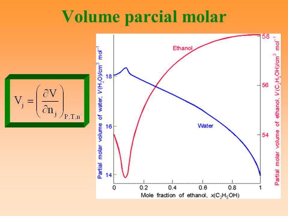 Energia de Gibbs parcial molar dG = VdP - SdT + A dn A + B dn B +...........